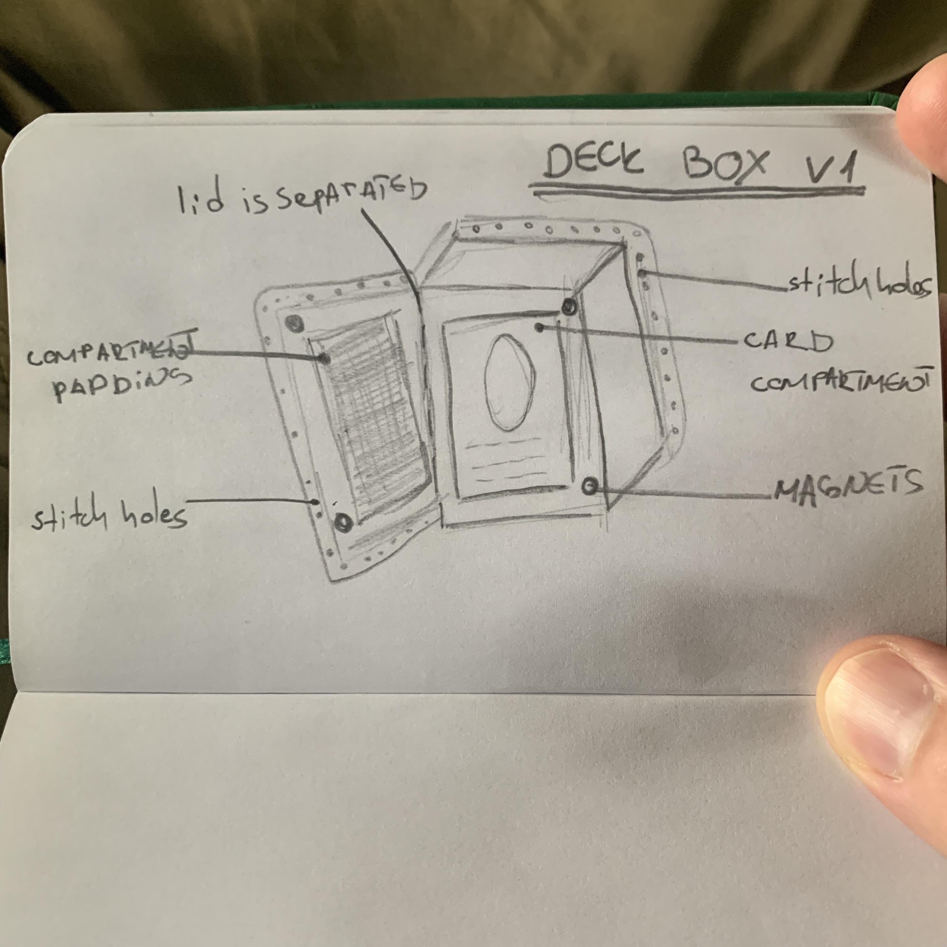 box_sketch